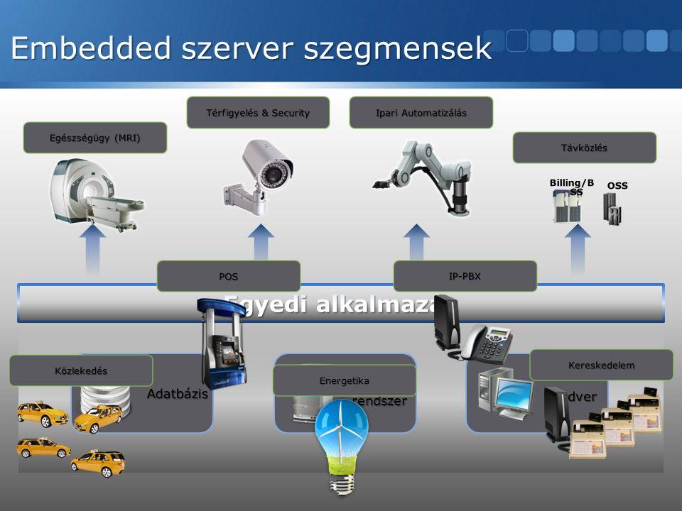 Adatbázis Adatbázis Operációs rendszer Hardver POS Energetika IP-PBX Egészségügy (MRI) Térfigyelés & Security Ipari Automatizálás Billing/B SS OSS Táv