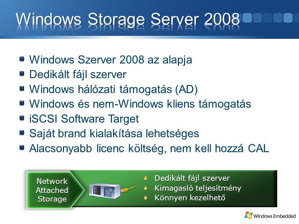 Dedikált fájl szerver Kimagasló teljesítmény Könnyen kezelhető Network Attached Storage Windows Szerver 2008 az alapja Dedikált fájl szerver Windows h