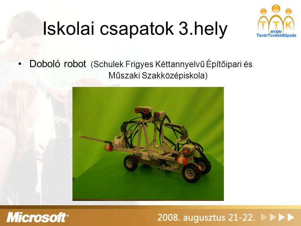 Nem informatikai cégek 1.hely Sörcsapoló robot (Stellum Marketing Kft)