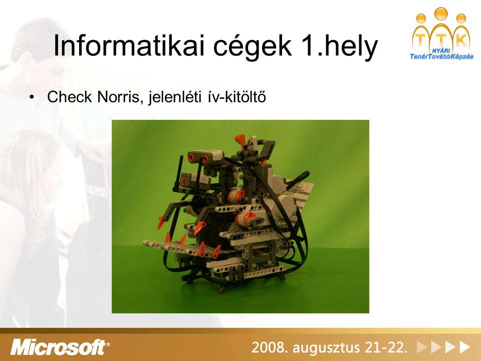 Informatikai cégek 2.hely Akasztófázó robot (Nokia Siemens Networks)