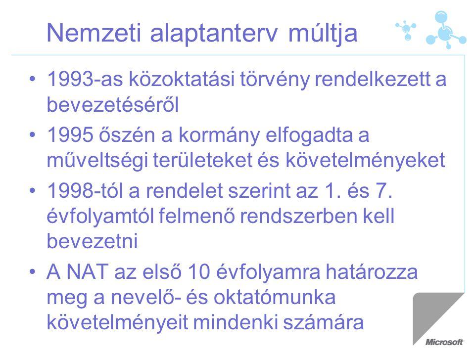 Nemzeti alaptanterv múltja 1993-as közoktatási törvény rendelkezett a bevezetéséről 1995 őszén a kormány elfogadta a műveltségi területeket és követelményeket 1998-tól a rendelet szerint az 1.