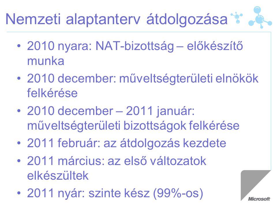 Nemzeti alaptanterv átdolgozása 2010 nyara: NAT-bizottság – előkészítő munka 2010 december: műveltségterületi elnökök felkérése 2010 december – 2011 január: műveltségterületi bizottságok felkérése 2011 február: az átdolgozás kezdete 2011 március: az első változatok elkészültek 2011 nyár: szinte kész (99%-os)
