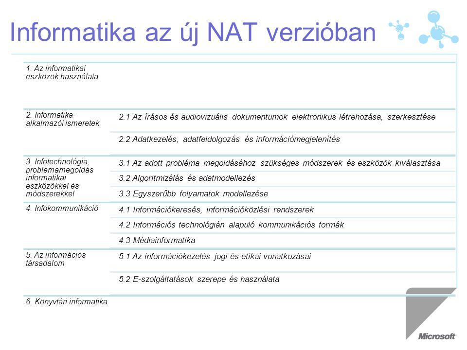 Informatika az új NAT verzióban 1. Az informatikai eszközök használata 2.