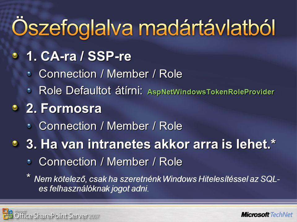 1. CA-ra / SSP-re Connection / Member / Role Role Defaultot átírni: AspNetWindowsTokenRoleProvider 2. Formosra Connection / Member / Role 3. Ha van in