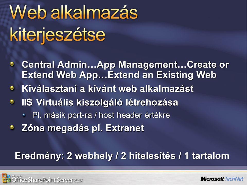 Central Admin…App Management…Create or Extend Web App…Extend an Existing Web Kiválasztani a kívánt web alkalmazást IIS Virtuális kiszolgáló létrehozás