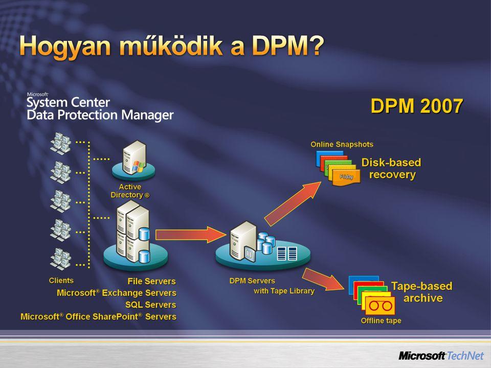 Public Folder kezelés a Toolbox-ból Public Folder Admin szerepkör Adminisztráció Manage Full Access… Manage Send As… Több felhasználó engedélyezése Exmerge pótlás Exmerge pótlás Az export-mailbox PST-be is ír, az import- mailbox pedig onnét is olvas