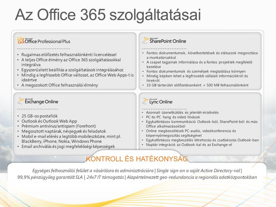 Fontos dokumentumok, következtetések és státuszok megosztása a munkatársakkal A csapat tagjainak informálása és a fontos projektek megfelelő kezelése Fontos dokumentumok és személyek megtalálása könnyen Mindig képben lehet a legfrissebb vállalati információkról és hírekről 10 GB tárterület előfizetésenként + 500 MB felhasználónként 25 GB-os postafiók Outlook és Outlook Web App Prémium antivírus/antispam (Forefront) Megosztott naptárak, névjegyek és feladatok Mobil e-mail elérés a legtöbb mobileszközre, mint pl.