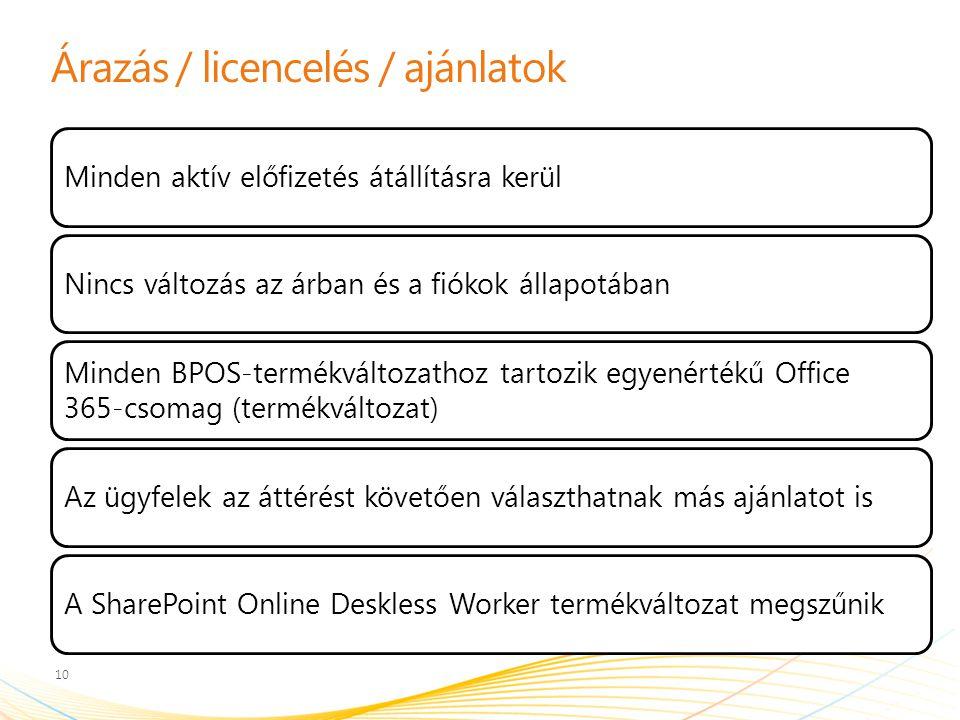 Árazás / licencelés / ajánlatok Minden aktív előfizetés átállításra kerülNincs változás az árban és a fiókok állapotában Minden BPOS-termékváltozathoz tartozik egyenértékű Office 365-csomag (termékváltozat) Az ügyfelek az áttérést követően választhatnak más ajánlatot isA SharePoint Online Deskless Worker termékváltozat megszűnik 10
