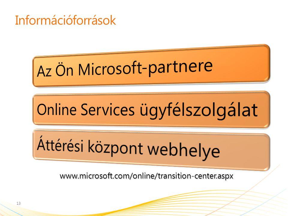 Információforrások 13 www.microsoft.com/online/transition-center.aspx