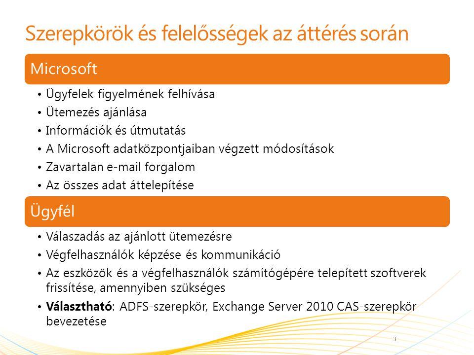 Megjelenés és ütemterv Beta 2010.4.