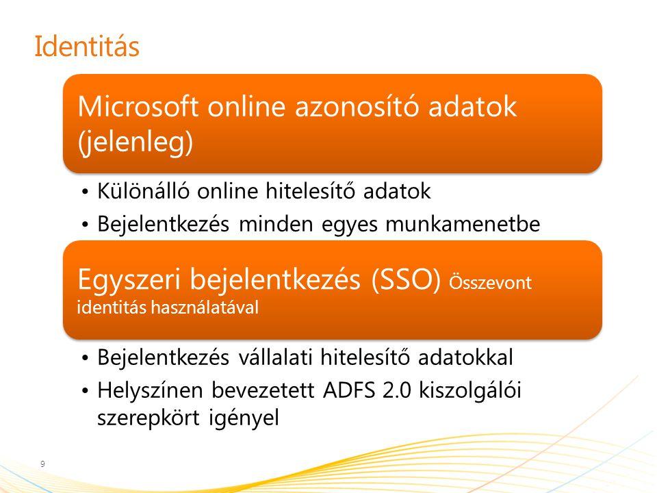 Identitás 9 Microsoft online azonosító adatok (jelenleg) Különálló online hitelesítő adatok Bejelentkezés minden egyes munkamenetbe Egyszeri bejelentkezés (SSO) Összevont identitás használatával Bejelentkezés vállalati hitelesítő adatokkal Helyszínen bevezetett ADFS 2.0 kiszolgálói szerepkört igényel