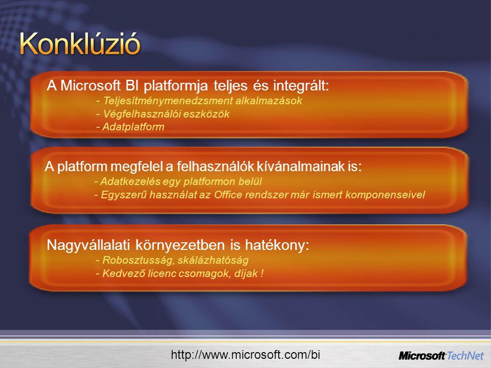 A Microsoft BI platformja teljes és integrált: - Teljesítménymenedzsment alkalmazások - Végfelhasználói eszközök - Adatplatform A platform megfelel a