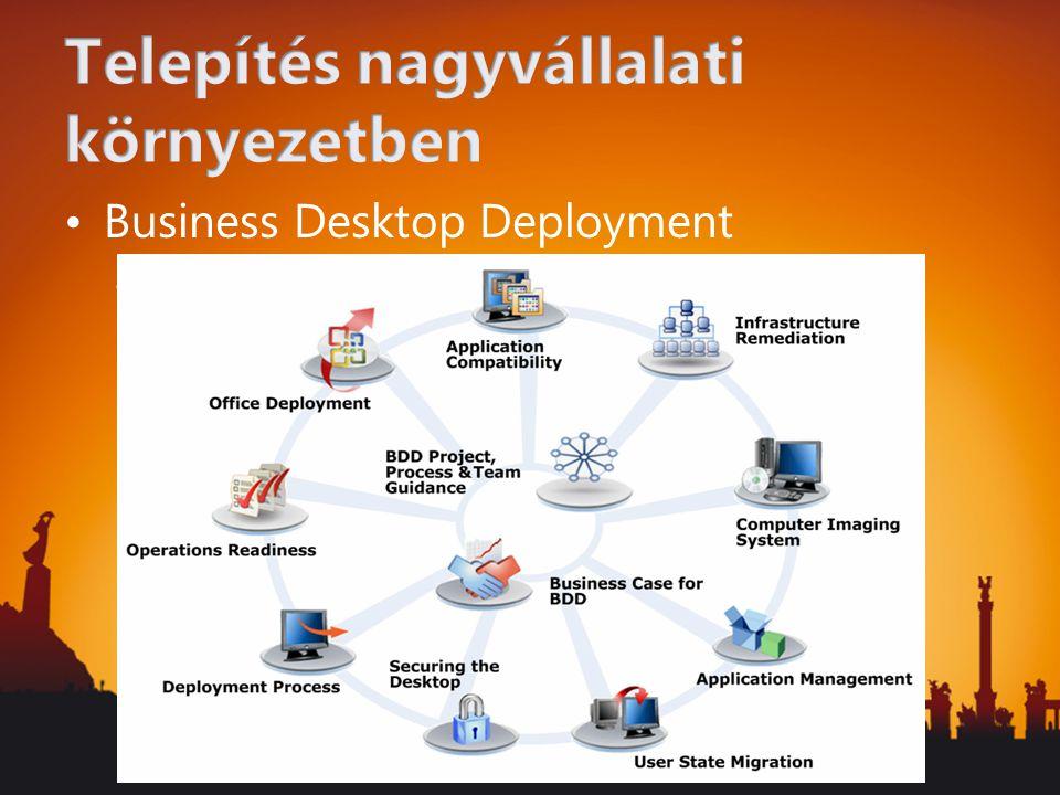 BDD Light Touch –Kevés beavatkozás szükséges –Telepítés hálózatról (Windows Deployment Services), CD/DVD, USB médiáról BDD Zero Touch –Beavatkozás (jelenlét) nélkül működik –Systems Management Server A két módszert egy eszköz valósítja meg Demó