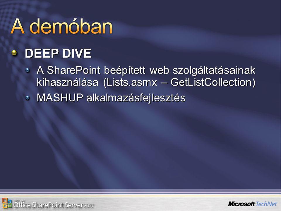 DEEP DIVE A SharePoint beépített web szolgáltatásainak kihasználása (Lists.asmx – GetListCollection) MASHUP alkalmazásfejlesztés