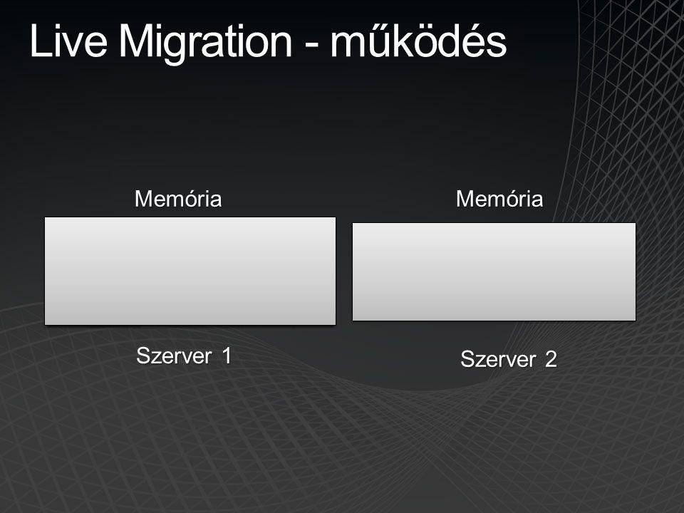 Live Migration - működés Szerver 1 Szerver 2 KonfigurációKonfiguráció Memória KonfigurcáióKonfigurcáióÁllapotÁllapotÁllapotÁllapot Memória