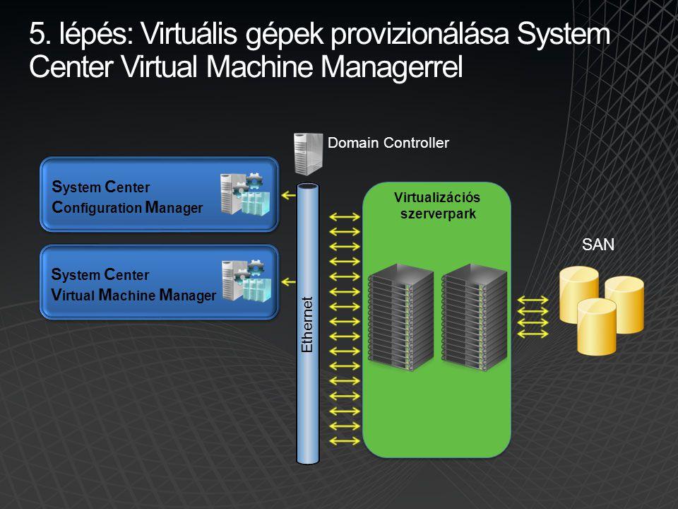5. lépés: Virtuális gépek provizionálása System Center Virtual Machine Managerrel S ystem C enter C onfiguration M anager S ystem C enter V irtual M a