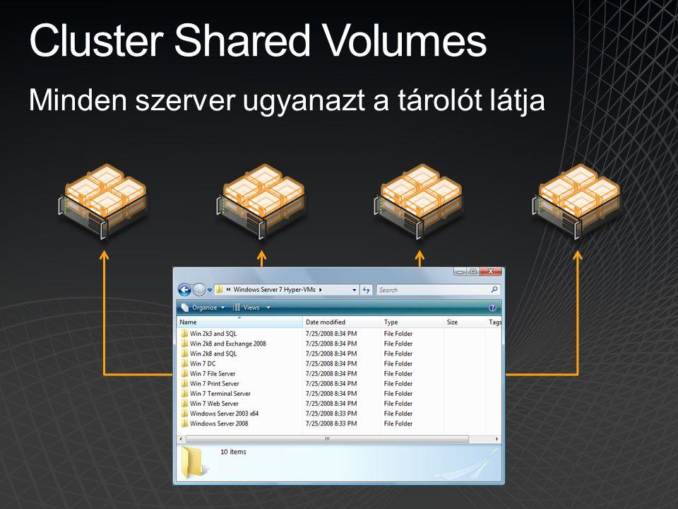 Cluster Shared Volumes Minden szerver ugyanazt a tárolót látja