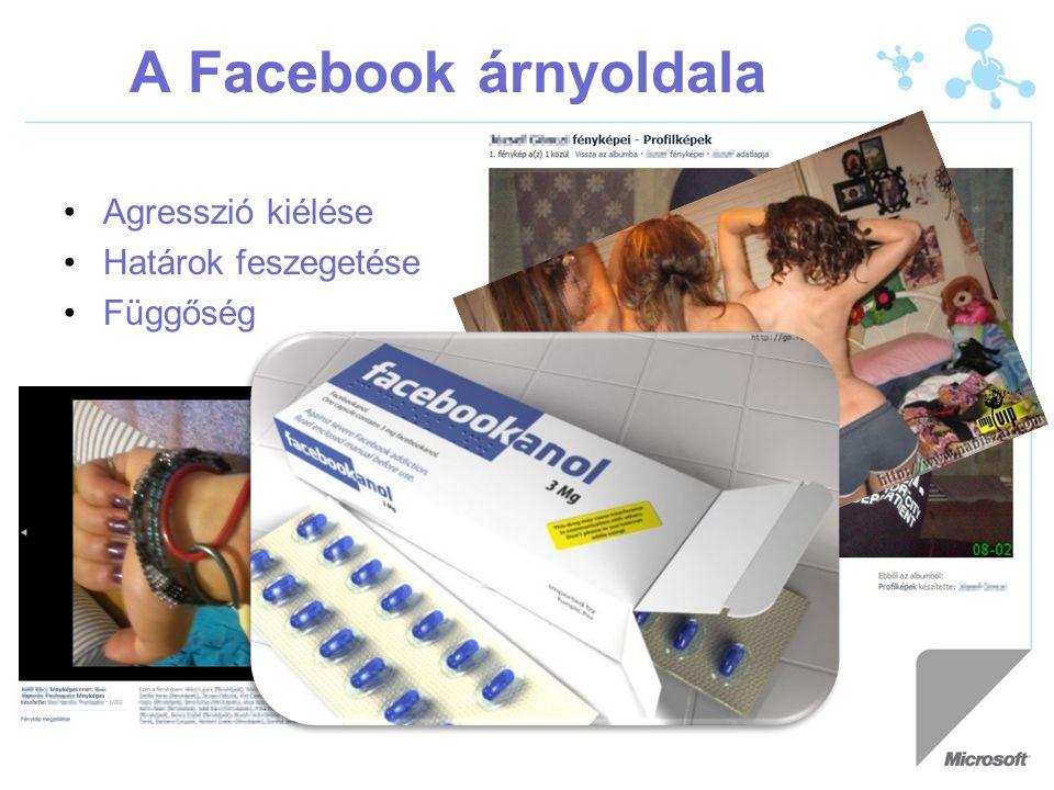 A Facebook árnyoldala Agresszió kiélése Határok feszegetése Függőség
