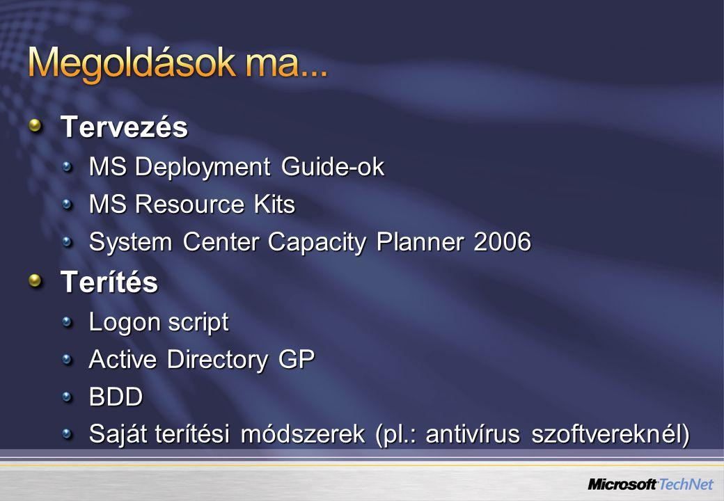 Tervezés MS Deployment Guide-ok MS Resource Kits System Center Capacity Planner 2006 Terítés Logon script Active Directory GP BDD Saját terítési módszerek (pl.: antivírus szoftvereknél)