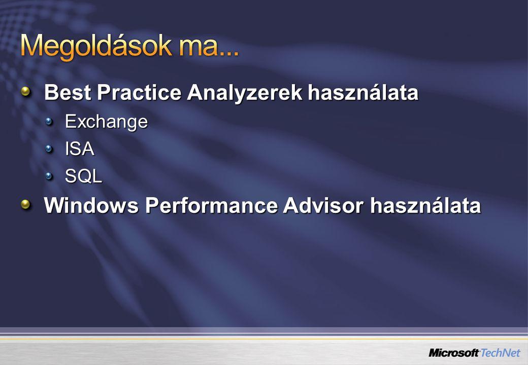 Best Practice Analyzerek használata ExchangeISASQL Windows Performance Advisor használata