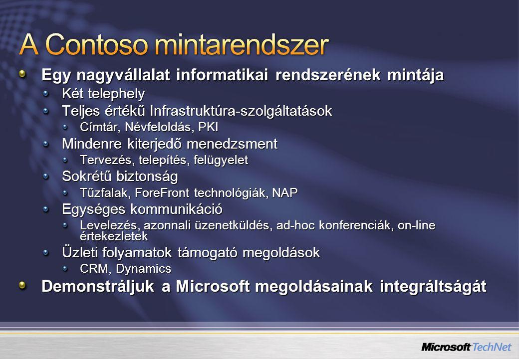Egy nagyvállalat informatikai rendszerének mintája Két telephely Teljes értékű Infrastruktúra-szolgáltatások Címtár, Névfeloldás, PKI Mindenre kiterjedő menedzsment Tervezés, telepítés, felügyelet Sokrétű biztonság Tűzfalak, ForeFront technológiák, NAP Egységes kommunikáció Levelezés, azonnali üzenetküldés, ad-hoc konferenciák, on-line értekezletek Üzleti folyamatok támogató megoldások CRM, Dynamics Demonstráljuk a Microsoft megoldásainak integráltságát
