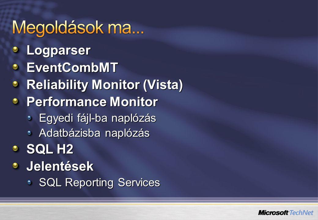 LogparserEventCombMT Reliability Monitor (Vista) Performance Monitor Egyedi fájl-ba naplózás Adatbázisba naplózás SQL H2 Jelentések SQL Reporting Services
