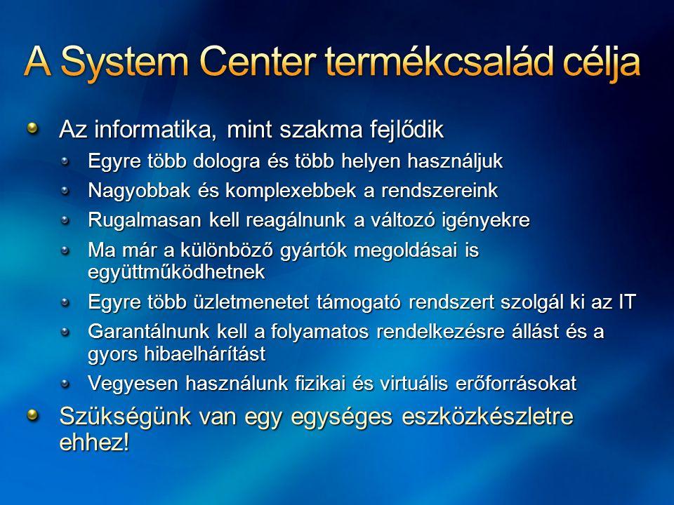 Server Management Suite Enterprise...
