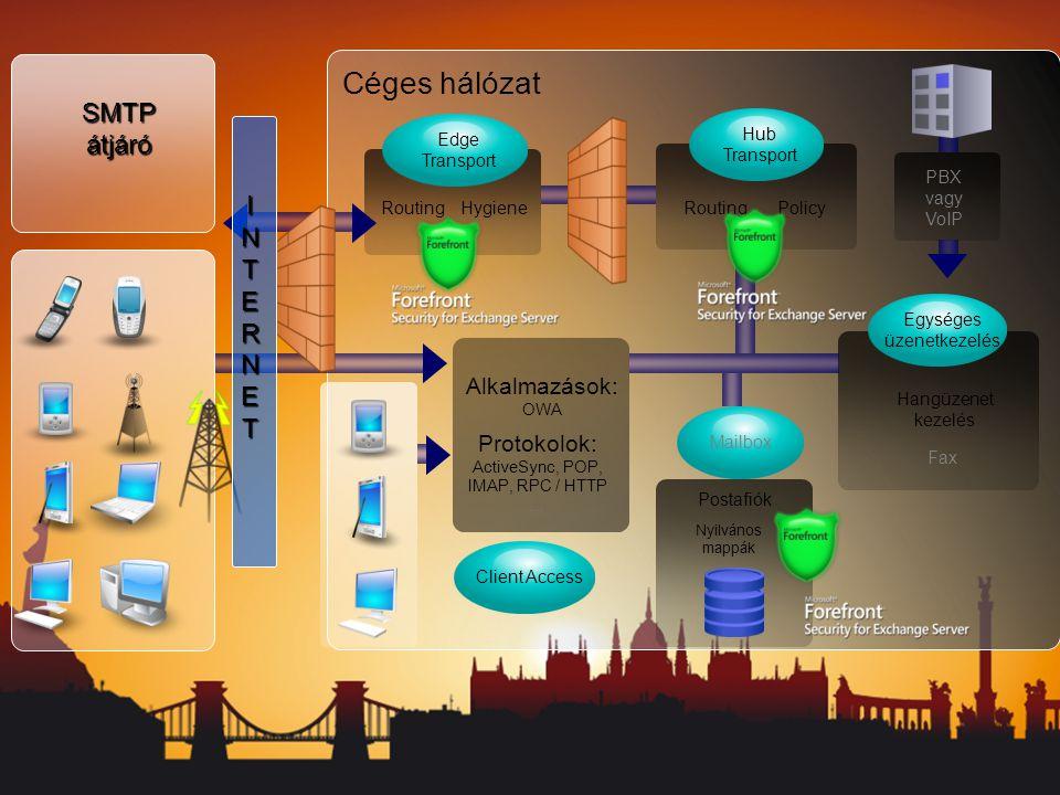 Céges hálózat SMTPátjáró Postafiók Mailbox RoutingHygieneRoutingPolicy Hangüzenet kezelés Client Access PBX vagy VoIP Nyilvános mappák Fax Alkalmazások: OWA Protokolok: ActiveSync, POP, IMAP, RPC / HTTP … Egységes üzenetkezelés Edge Transport Hub Transport INTERNET