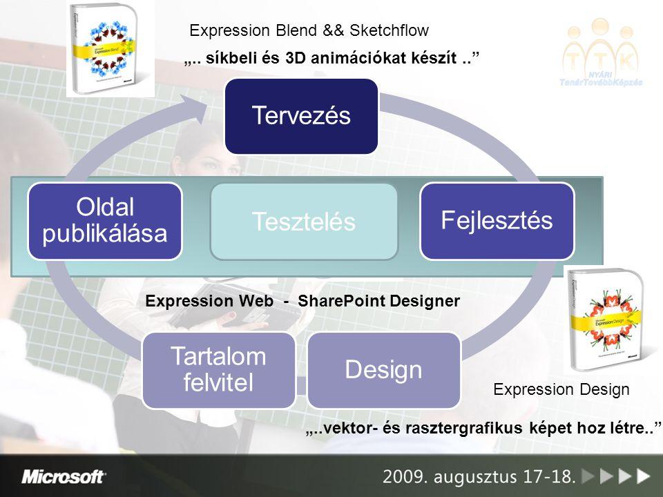 """TervezésFejlesztésDesign Tartalom felvitel Oldal publikálása Expression Blend && Sketchflow Expression Design Expression Web - SharePoint Designer """".."""