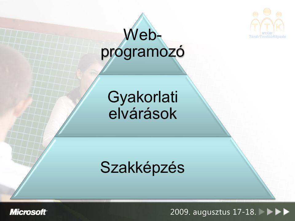 Web- programoz ó Gyakorlati elvárások Szakképzés