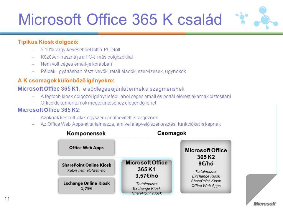 Microsoft Office 365 K család Tipikus Kiosk dolgozó: –5-10% vagy kevesebbet tölt a PC előtt –Közösen használja a PC-t más dolgozókkal –Nem volt céges email-je korábban –Példák: gyártásban részt vevők, retail eladók, szervizesek, ügynökök A K csomagok különböző igényekre: Microsoft Office 365 K1: elsődleges ajánlat ennek a szegmensnek –A legtöbb kiosk dolgozói igényt lefedi, ahol céges email és portál elérést akarnak biztosítani –Office dokumentumok megtekintéséhez elegendő lehet Microsoft Office 365 K2: –Azoknak készült, akik egyszerű adatbevitelt is végeznek –Az Office Web Apps-et tartalmazza, amivel alapvető szerkesztési funkciókat is kapnak 11