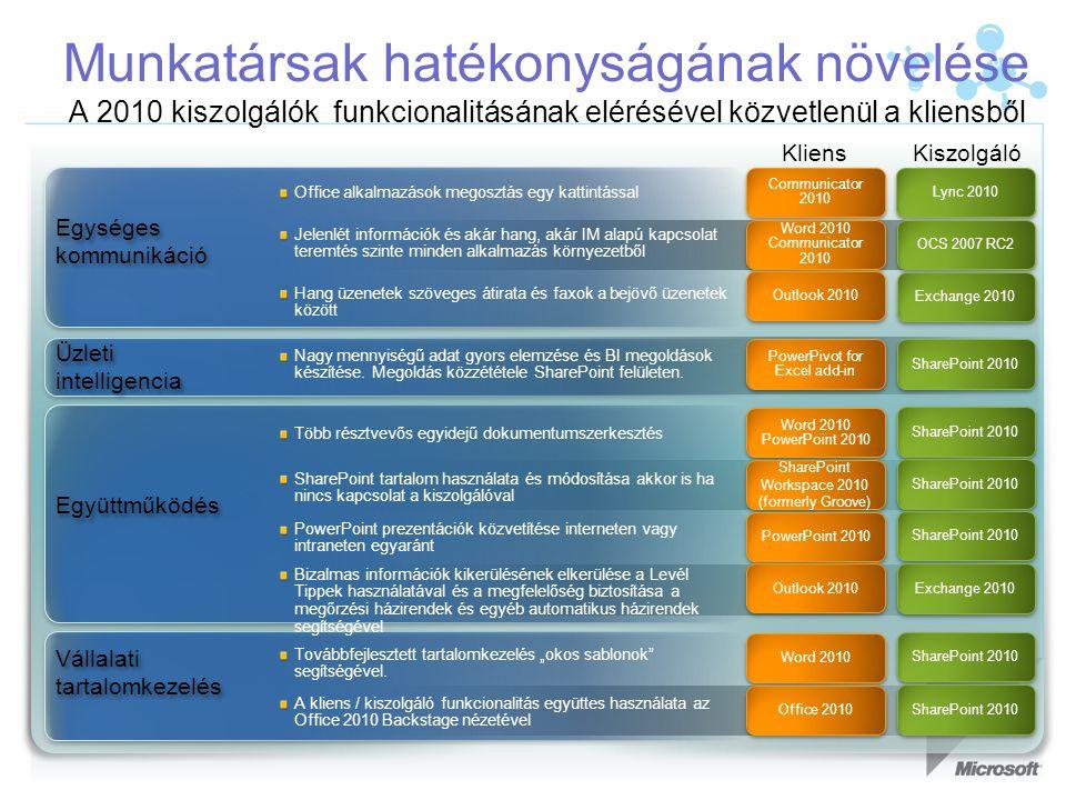 Nagyvállalati szintű biztonság és megbízhatóság Prémium antispam és antivírus védelem több motorral Az ügyféladatok geo-redundáns adatközpontok között replikáltak Kockázat alapú, többdimenziós adat- és üzemeltetési folyamat védelem Auditált minősítések ISO 27001, SAS 70 Type I, FERPA, HIPPA, FISMA, EU Safe Harbor Seal Pénzügyileg is garantált 99,9%-os rendelkezésre állás (Service Level Agreement)