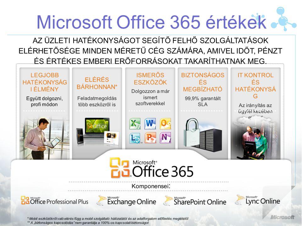 """Microsoft Office 365 értékek LEGJOBB HATÉKONYSÁG I ÉLMÉNY Együtt dolgozni, profi módon ELÉRÉS BÁRHONNAN* Feladatmegoldás több eszközről is ISMERŐS ESZKÖZÖK Dolgozzon a már ismert szoftverekkel BIZTONSÁGOS ÉS MEGBÍZHATÓ 99,9% garantált SLA IT KONTROL ÉS HATÉKONYSÁ G Az irányítás az ügyfél kezében marad Komponensei : * Mobil eszközökről való elérés függ a mobil szolgáltató hálózatától és az adatforgalom előfizetés meglététől ** A """"biztonságos kapcsolódás nem garantálja a 100%-os kapcsolati biztonságot AZ ÜZLETI HATÉKONYSÁGOT SEGÍTŐ FELHŐ SZOLGÁLTATÁSOK ELÉRHETŐSÉGE MINDEN MÉRETŰ CÉG SZÁMÁRA, AMIVEL IDŐT, PÉNZT ÉS ÉRTÉKES EMBERI ERŐFORRÁSOKAT TAKARÍTHATNAK MEG."""