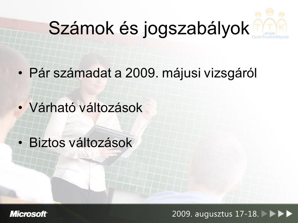 Számok és jogszabályok Pár számadat a 2009. májusi vizsgáról Várható változások Biztos változások