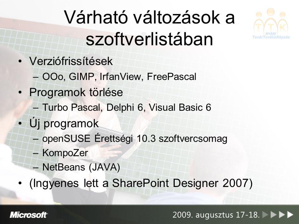 Várható változások a szoftverlistában Verziófrissítések –OOo, GIMP, IrfanView, FreePascal Programok törlése –Turbo Pascal, Delphi 6, Visual Basic 6 Új programok –openSUSE Érettségi 10.3 szoftvercsomag –KompoZer –NetBeans (JAVA) (Ingyenes lett a SharePoint Designer 2007)