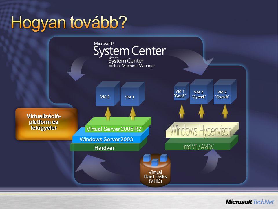 """Virtual Hard Disks (VHD) VM 1 """"Szülő"""" VM 2 """"Gyerek"""" Virtualizáció- platform és felügyelet Hardver Windows Server 2003 Virtual Server 2005 R2 VM 2 VM 3"""