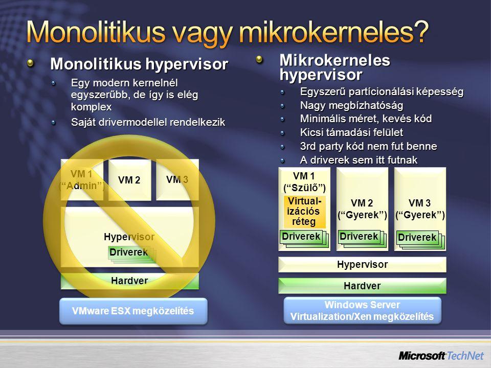 Monolitikus hypervisor Egy modern kernelnél egyszerűbb, de így is elég komplex Saját drivermodellel rendelkezik Mikrokerneles hypervisor Egyszerű part