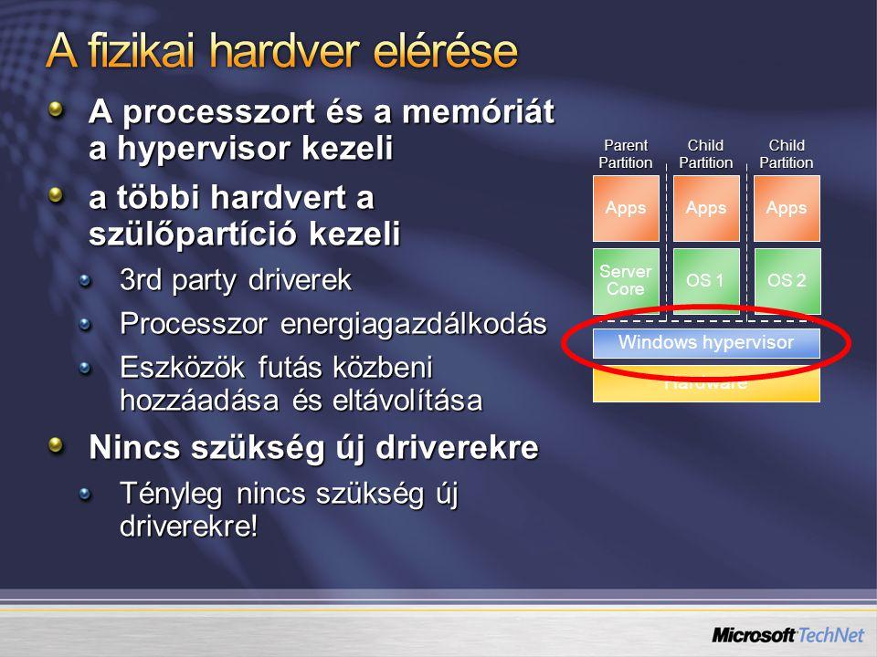 A processzort és a memóriát a hypervisor kezeli a többi hardvert a szülőpartíció kezeli 3rd party driverek Processzor energiagazdálkodás Eszközök futá