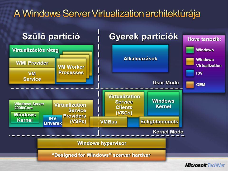 Szülő partíció Gyerek partíciók Kernel Mode User Mode Virtualization Service Providers (VSPs) Windows Kernel Windows Server 2008/Core IHV Driverek Vir