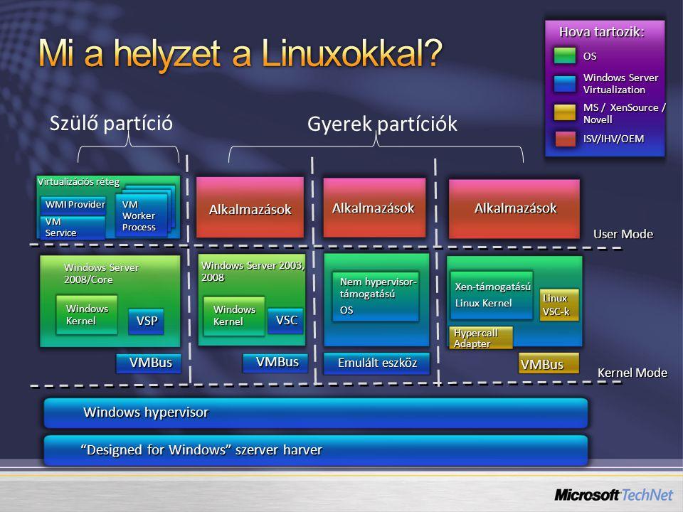 """Hova tartozik: OS MS / XenSource / Novell ISV/IHV/OEM Windows Server Virtualization Windows hypervisor """"Designed for Windows"""" szerver harver Nem hyper"""