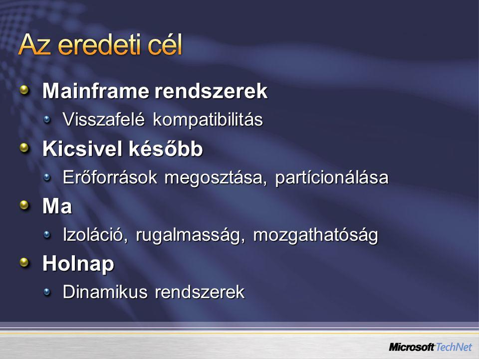 A virtualizációval akár spórolhat is Az egy gépen futtatandó virtuális gépek számától függ, hogy melyik változat a legkedvezőbb http://www.microsoft.com/windowsserver2003/h owtobuy/licensing/calculator.mspx http://www.microsoft.com/windowsserver2003/h owtobuy/licensing/calculator.mspx
