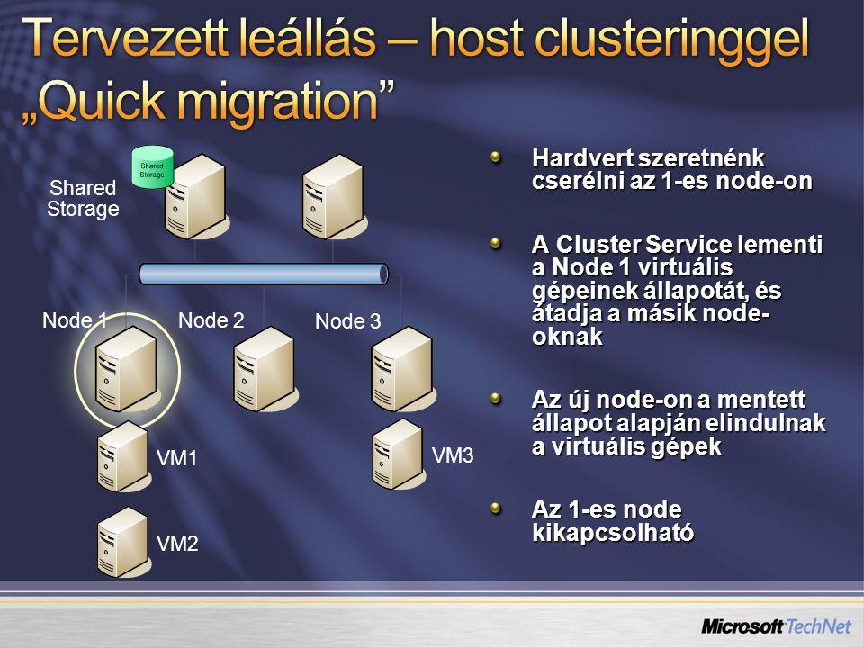 Hardvert szeretnénk cserélni az 1-es node-on A Cluster Service lementi a Node 1 virtuális gépeinek állapotát, és átadja a másik node- oknak Az új node