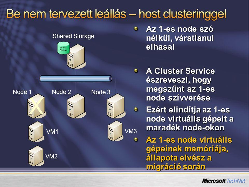 Az 1-es node szó nélkül, váratlanul elhasal A Cluster Service észreveszi, hogy megszűnt az 1-es node szívverése Ezért elindítja az 1-es node virtuális