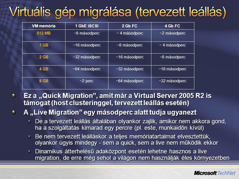 VM memória1 GbE iSCSI2 Gb FC4 Gb FC 512 MB~8 másodperc~ 4 másodperc~2 másodperc 1 GB~16 másodperc~8 másodperc~ 4 másodperc 2 GB~32 másodperc~16 másodp