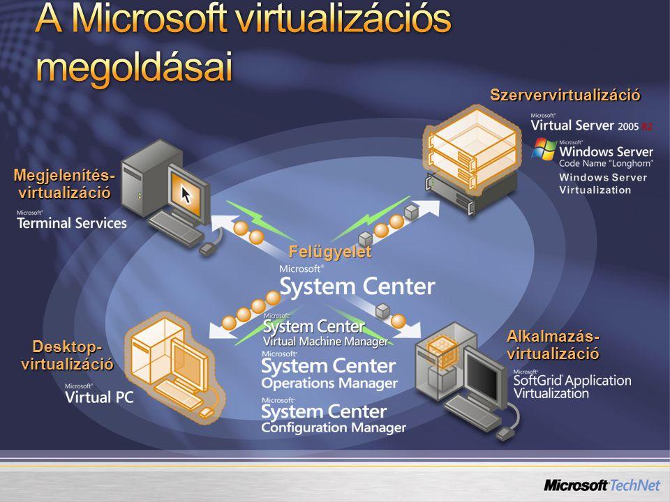 Nincs memóriakorlát, kivéve a szülő partíció Windows Server 2008 verzió által meghatározott Teljesítmény, vagy memóriaspórolás.