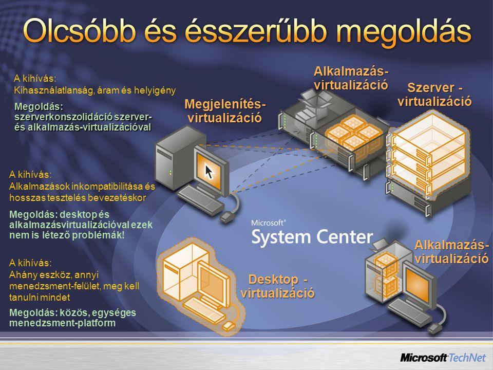 A kihívás: a szerverek, desktopok, operációs rendszerek és alkalmazások provízionálása, frissítése az aktuális igényeknek megfelelően + magas rendelkezésre állás biztosítása Megoldás: az operációs rendszerek és alkalmazások virtualizálása, amik így könnyen menthetőek, másolhatóak és áthelyezhetőek a rendelkezésre álló szerverekre és desktopokra