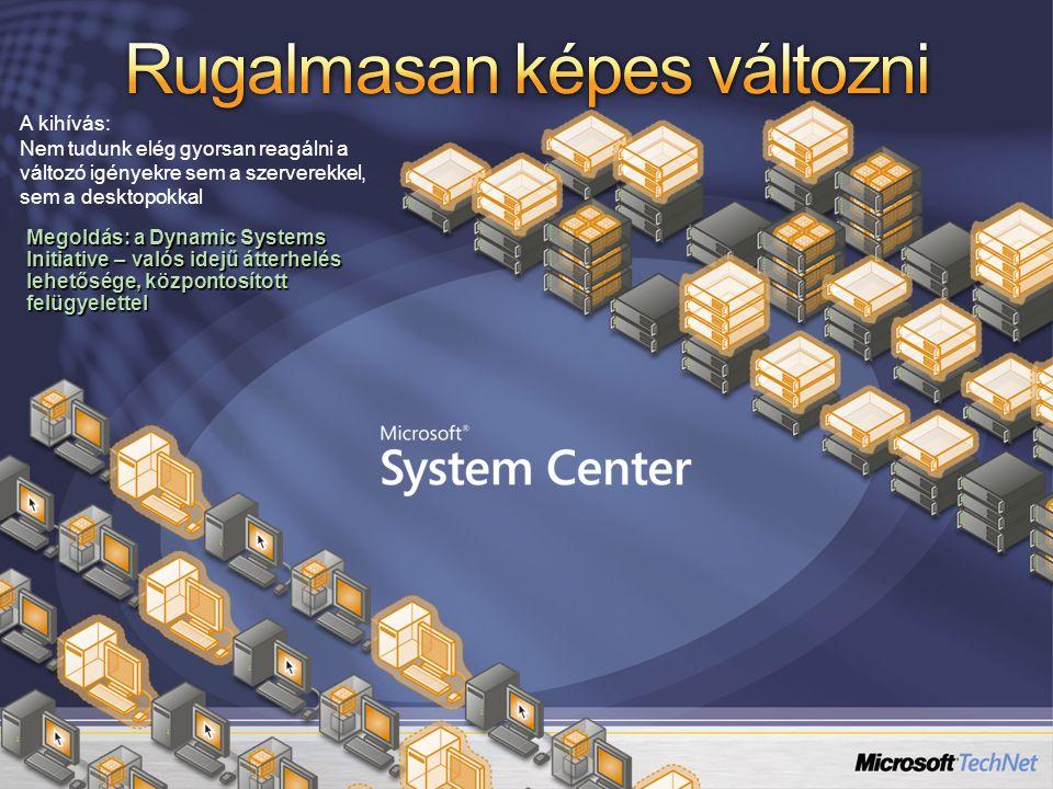Host OS VMM Guest 1Guest 2 VMM Guest 1Guest 2 Host OSVMM Guest 1Guest 2 Type-2 VMMType-1 VMM (Hypervisor) Hybrid VMM Például: Java VM.NET CLR Például: Virtual PC & Virtual Server, VmWare Workstation, GSX Server Például: Windows Virtualization, Xen, VmWare ESX Server Hardver