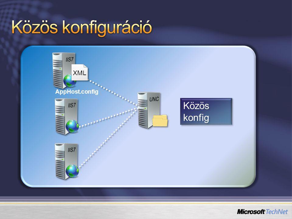 Közös konfig XML AppHost.config