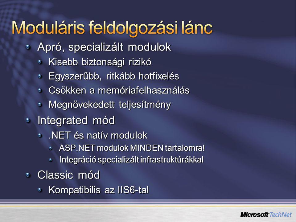Válasz küldése LogTömörítés NTLMBasic Handler kiválasz- tása CGI Static File Hitelesítés Anon Monolitikus megvalósítás, felrakunk mindent vagy semmit… Szerver szolgáltatások bővítése csak az keresztül Szerver szolgáltatások bővítése csak az ISAPI-n keresztül ASP.NET PHP ISAPI … …