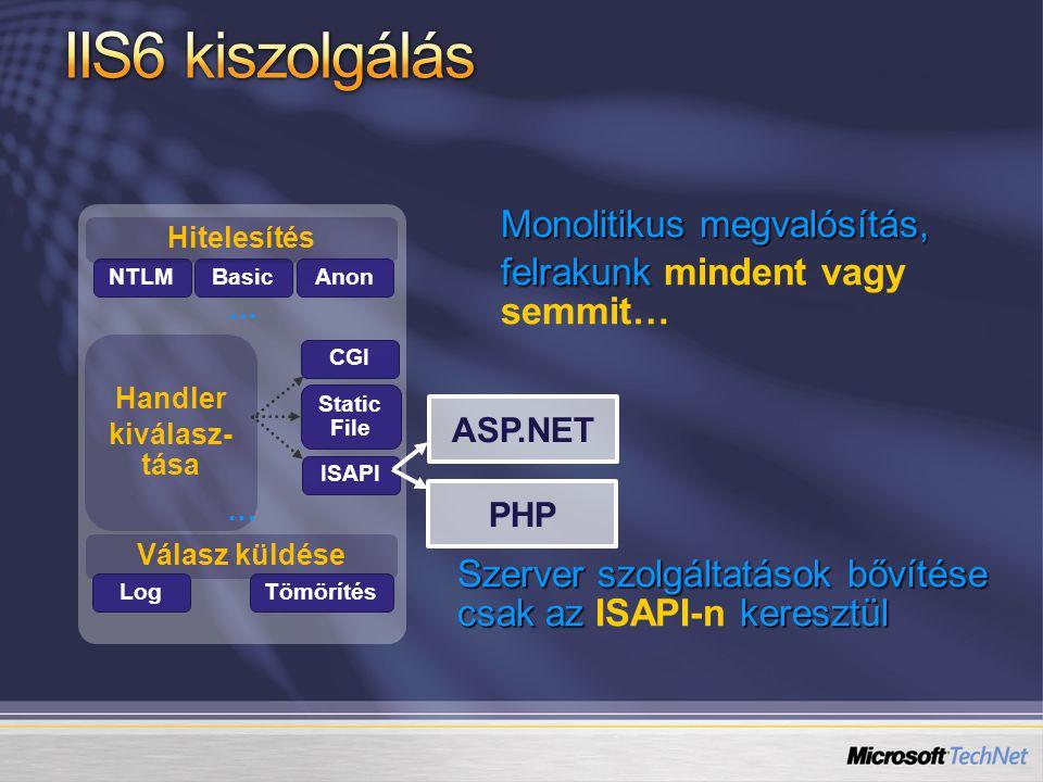 Válasz küldése LogTömörítés NTLMBasic Handler meghatá- rozása CGI Static File ISAPI Hitelesítés Anon Válasz küldése Hitelesítés Jogosultságkezelés Cache feloldás Handler futtatása Cache frissítés … … A szerver szolgáltatások mintegy 40 modulban laknak A modulok egy általános feldolgozási láncba csatlakoznak be A modulok kibővítik a szerver szolgáltatásait nyilvános API-n keresztül … …
